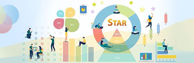 STAR學生評估資源庫專題系列:讓評估數據走進課堂 適時回饋學與教